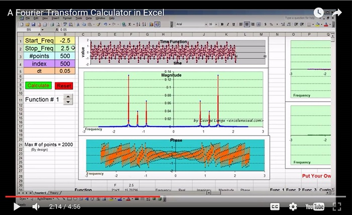 A Basic Fourier Transform Calculator in Excel - video preview