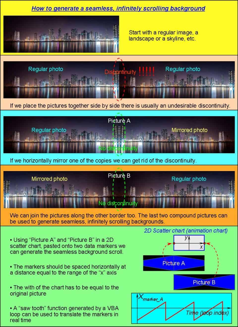 Endless background infographics